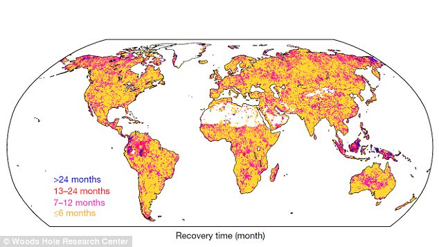 Daily Mail: NASA says droughts are becoming more frequent and severe